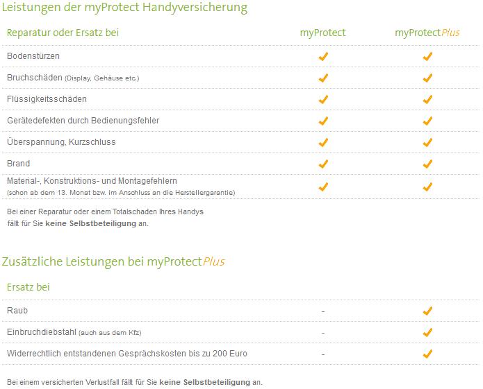 Assona Handyversicherung - myProtect