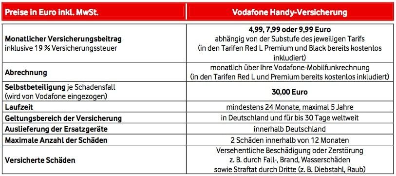 Vodafone Handyversicherung - Tarife